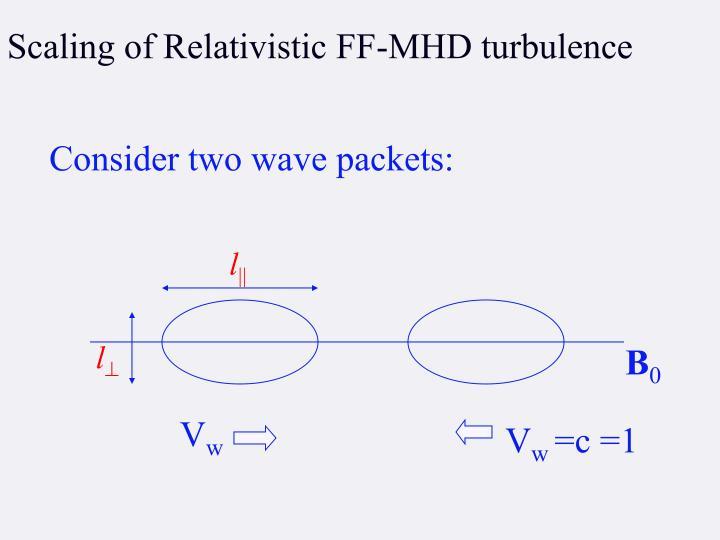 Scaling of Relativistic FF-MHD turbulence