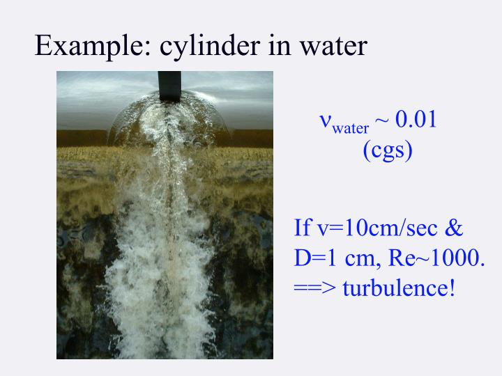Example: cylinder in water