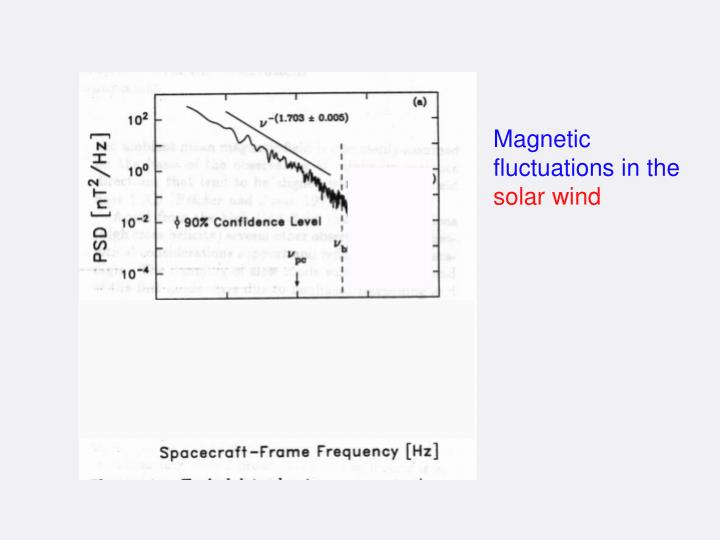 Magnetic    fluctuations in the