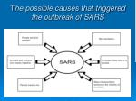 t he possible causes that triggered the outbreak of sars1