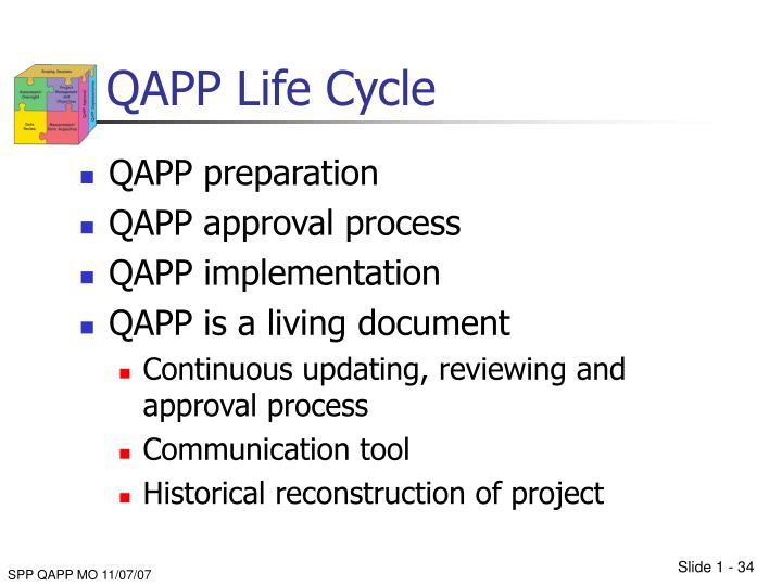 QAPP Life Cycle