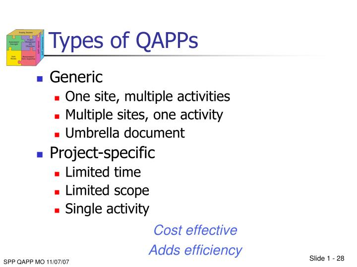 Types of QAPPs