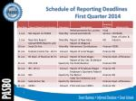 schedule of reporting deadlines first quarter 2014