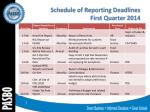 schedule of reporting deadlines first quarter 20141