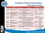 schedule of reporting deadlines first quarter 20142