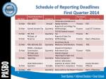 schedule of reporting deadlines first quarter 20143