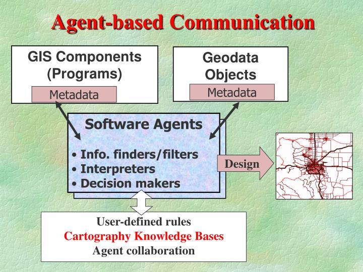 Agent-based Communication