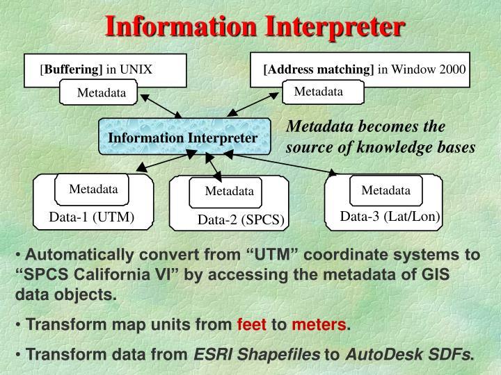 Information Interpreter