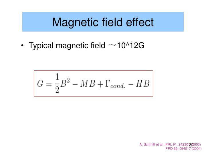Magnetic field effect