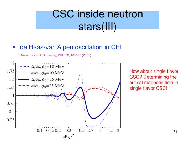 CSC inside neutron stars(III)