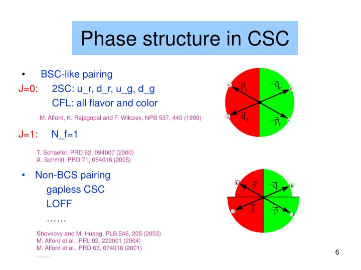 Phase structure in CSC