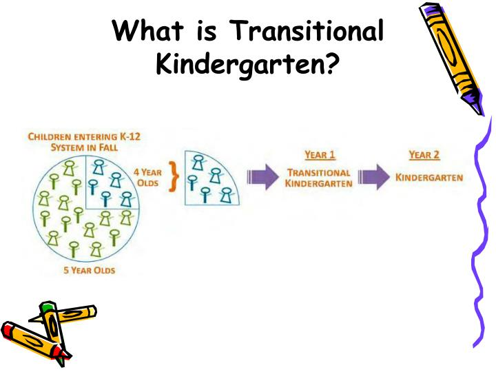 What is Transitional Kindergarten?