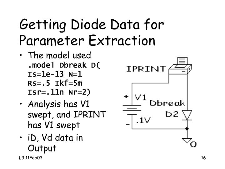 Getting Diode Data for