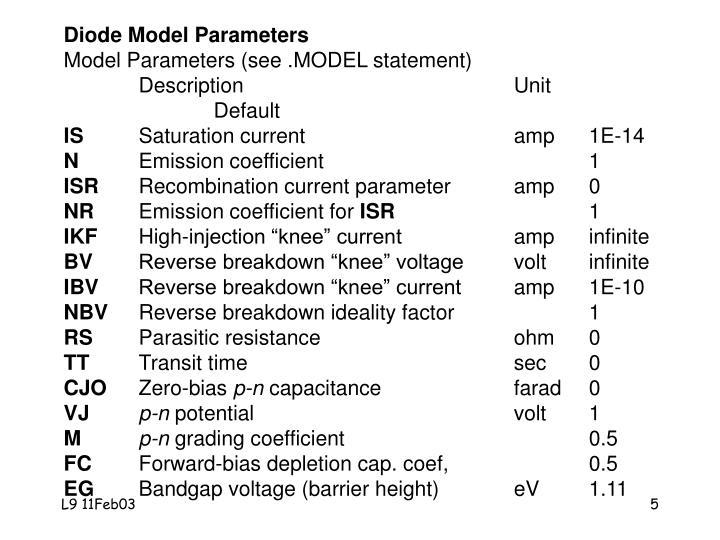 Diode Model Parameters