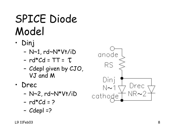 SPICE Diode