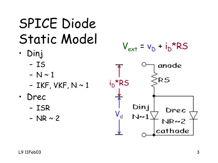 Spice diode static model