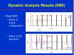 dynamic analysis results dbe
