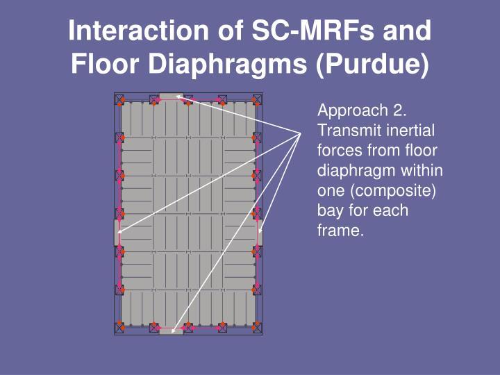 Interaction of SC-MRFs and Floor Diaphragms (Purdue)