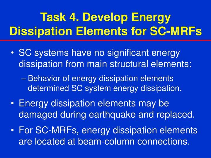 Task 4. Develop Energy Dissipation Elements for SC-MRFs