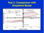 test 2 comparison with simplified model