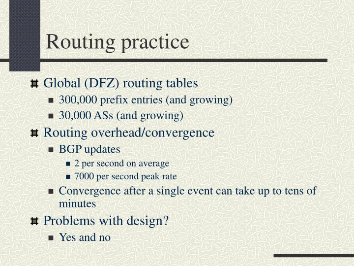 Routing practice