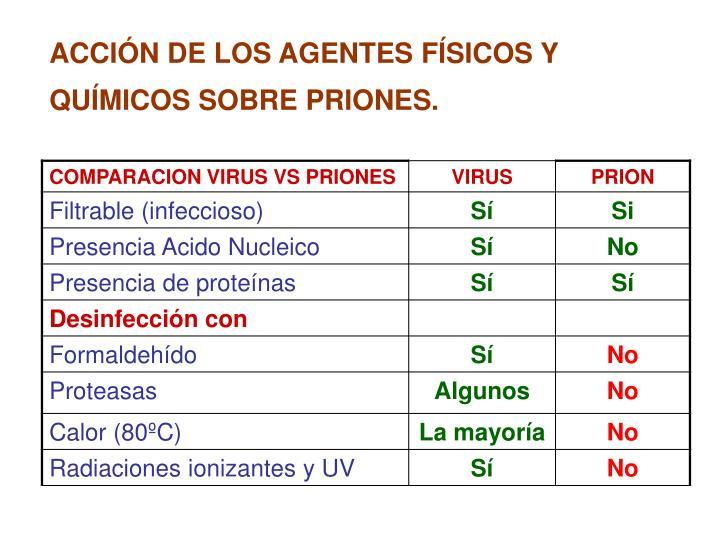 ACCIÓN DE LOS AGENTES FÍSICOS Y QUÍMICOS SOBRE PRIONES.