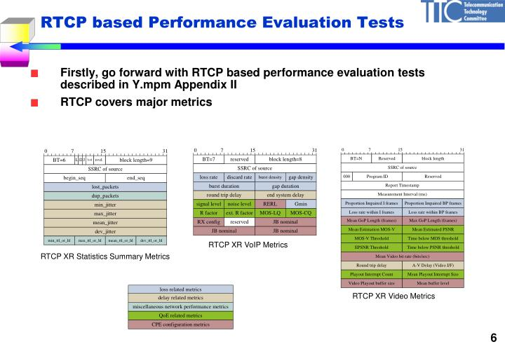 RTCP based Performance Evaluation Tests