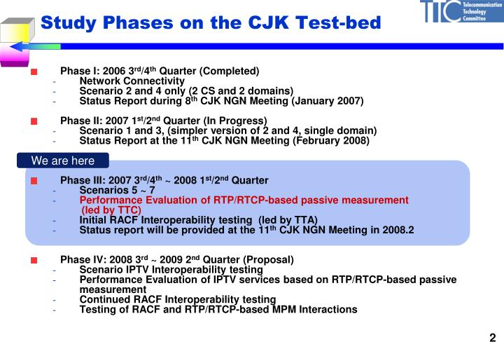 Study phases on the cjk test bed
