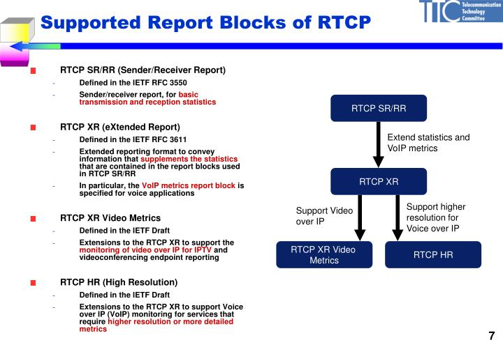 Supported Report Blocks of RTCP