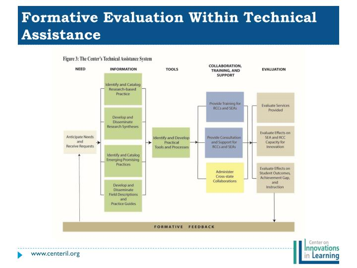 Formative Evaluation Within Technical Assistance
