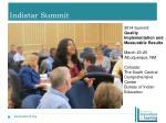 indistar summit