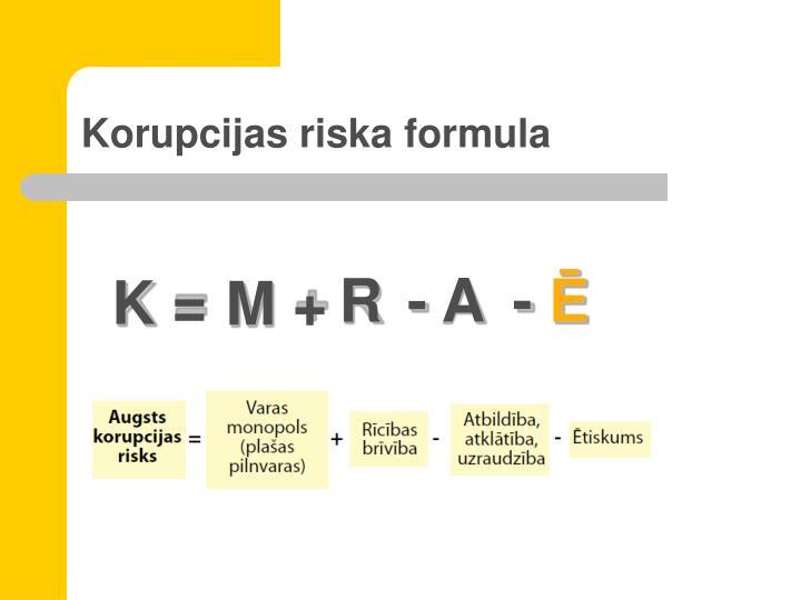 Korupcijas riska formula