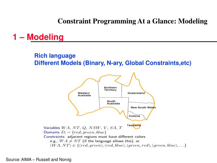 Constraint Programming At a Glance: Modeling