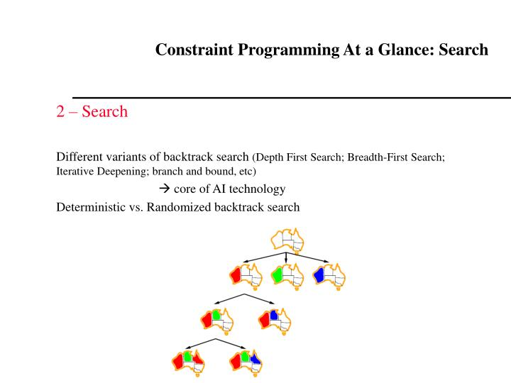 Constraint Programming At a Glance: Search