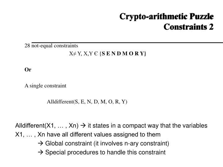 Crypto-arithmetic Puzzle