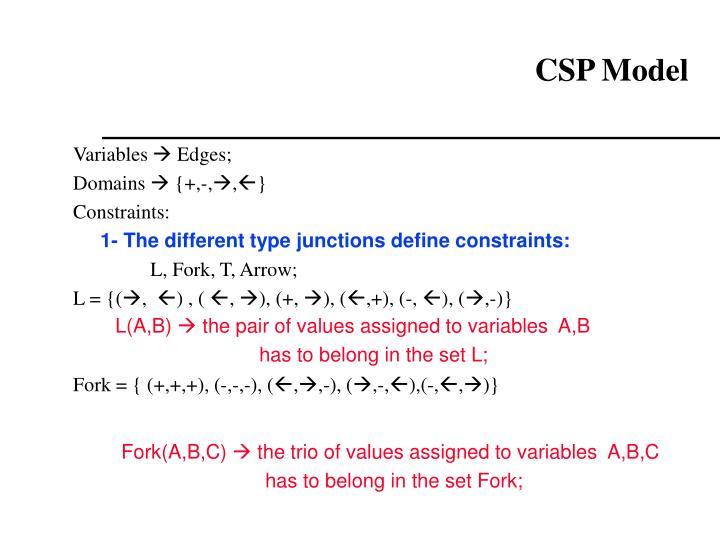 CSP Model