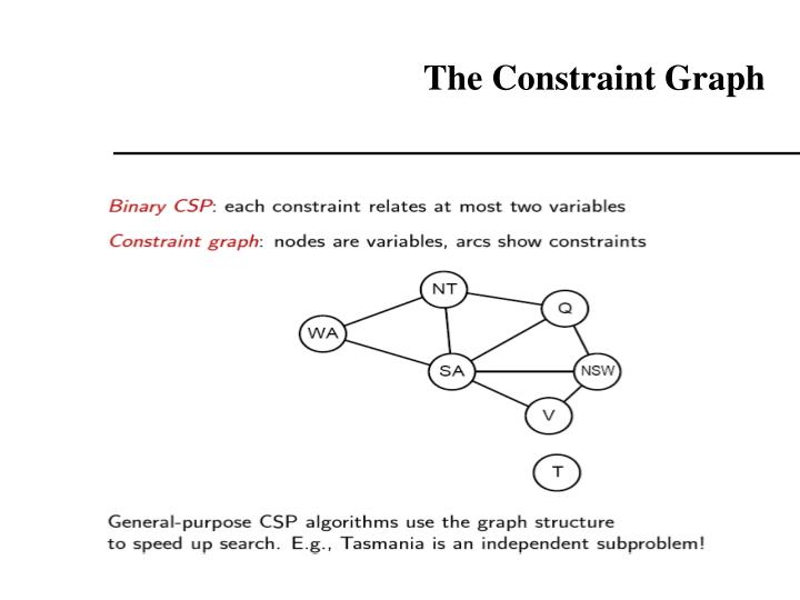The Constraint Graph