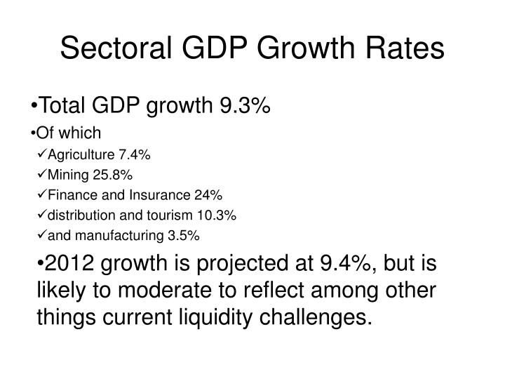 Sectoral GDP Growth Rates