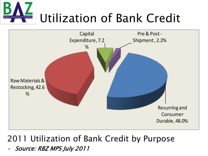 Utilization of Bank Credit