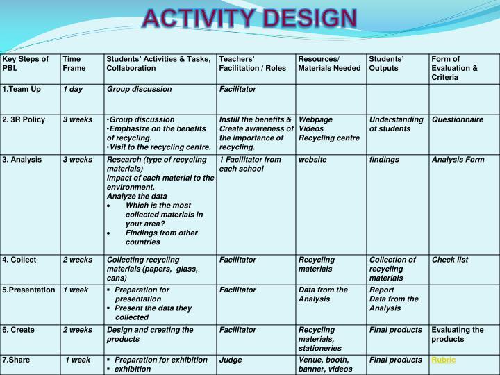 ACTIVITY DESIGN