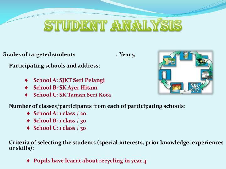 STUDENT ANALYSIS
