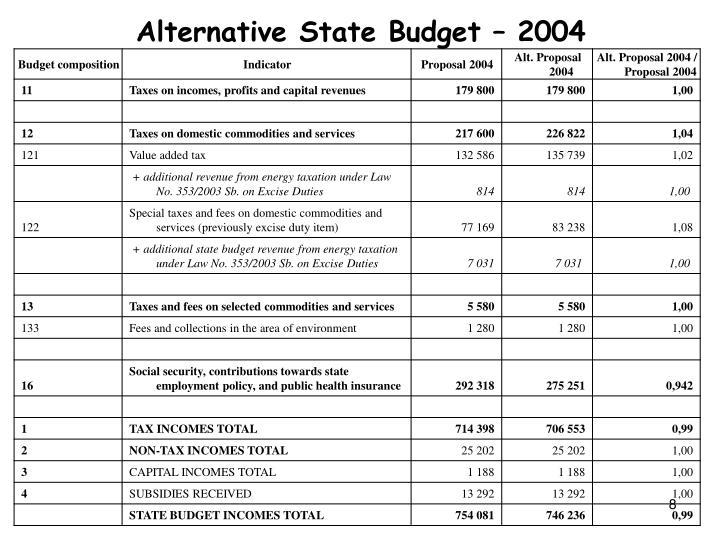 Alternative State Budget – 2004