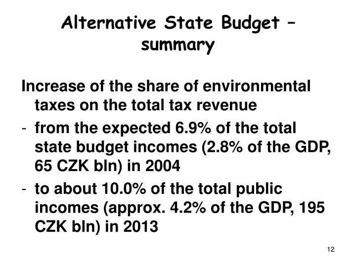 Alternative State Budget – su