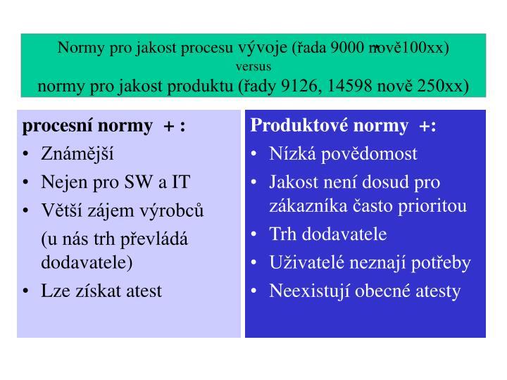 procesní normy  + :