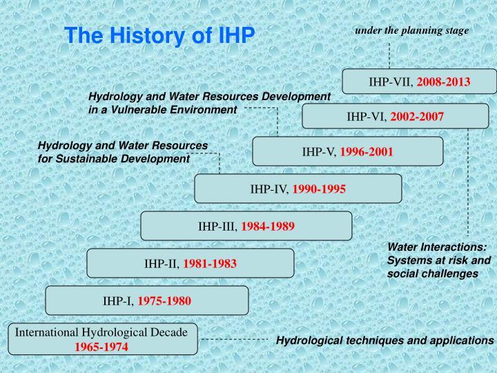 The History of IHP