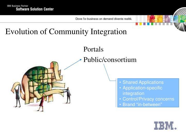 Evolution of Community Integration