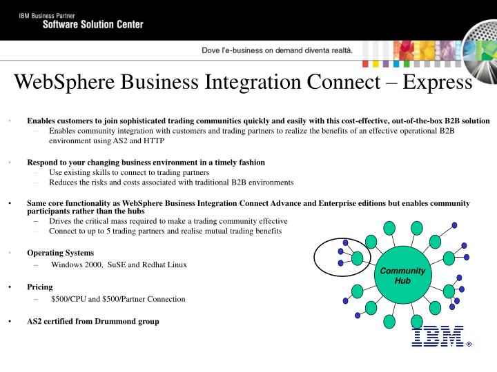 WebSphere Business Integration Connect – Express