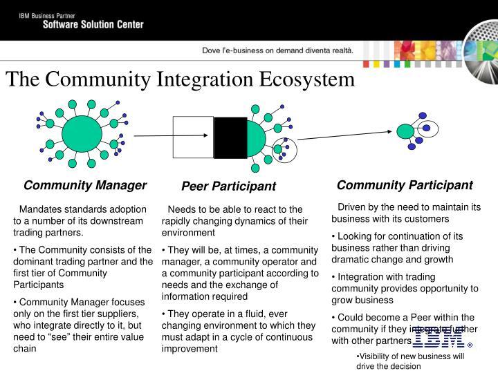 The Community Integration Ecosystem