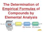 the determination of empirical formulas of compounds by elemental analysis