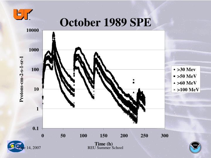 October 1989 SPE